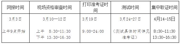 辽宁省普通话水平测试